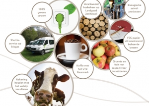MVO Duurzaam Landgoed Zonheuvel